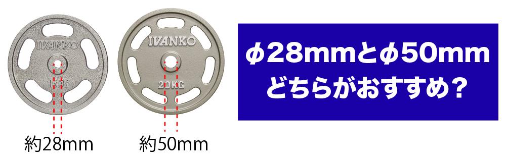 φ28mmとφ50mmはどちらがおすすめ?